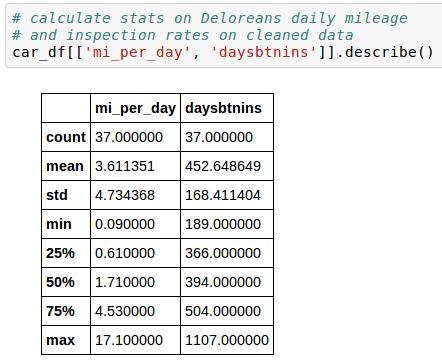 delorean stats